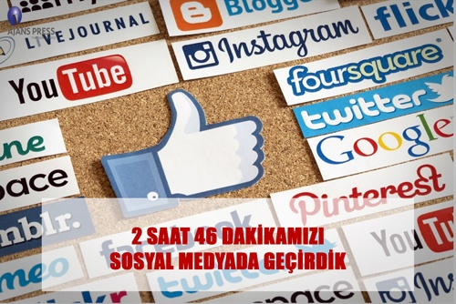 2 Saat 46 Dakikamızı Sosyal Medyada Geçirdik